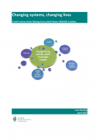 Changing systems, changing lives: a brief review of the MEAM coalition